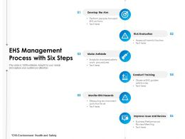 EHS Management Process With Six Steps