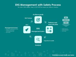 EHS Management With Safety Process