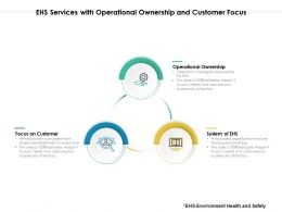EHS Services With Operational Ownership And Customer Focus