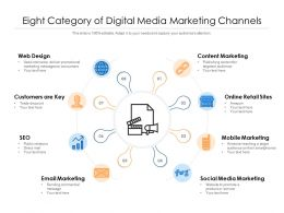 Eight Category Of Digital Media Marketing Channels
