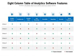 Eight Column Table Of Analytics Software Features