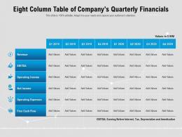 Eight Column Table Of Companys Quarterly Financials