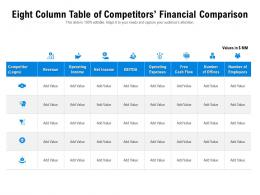 Eight Column Table Of Competitors Financial Comparison