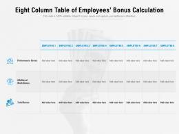 Eight Column Table Of Employees Bonus Calculation