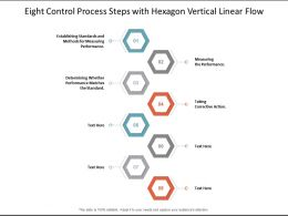 Eight Control Process Steps With Hexagon Vertical Linear Flow