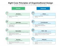 Eight Core Principles Of Organizational Design