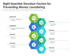 Eight Essential Decision Factors For Preventing Money Laundering