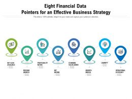 Eight Financial Data Pointers For An Effective Business Strategy
