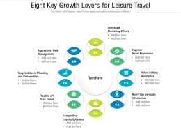 Eight Key Growth Levers For Leisure Travel