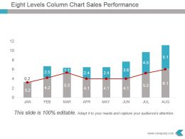 Eight Levels Column Chart Sales Performance Ppt Diagram