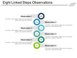 Eight Linked Steps Observations
