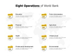 Eight Operations Of World Bank
