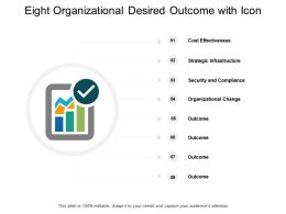 Eight Organizational Desired Outcome With Icon