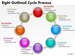 Eight Outlined Cycle Process 10