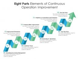 Eight Parts Elements Of Continuous Operation Improvement