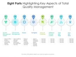 Eight Parts Highlighting Key Aspects Of Total Quality Management
