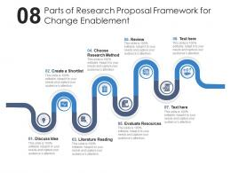 Eight Parts Of Research Proposal Framework For Change Enablement