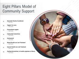 Eight Pillars Model Of Community Support