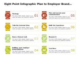 Eight Point Infographic Plan To Employer Brand Management