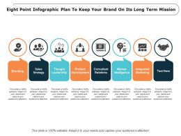 Eight Point Infographic Plan To Keep Your Brand On Its Long Term Mission