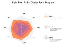 Eight Point Radial Cluster Radar Diagram