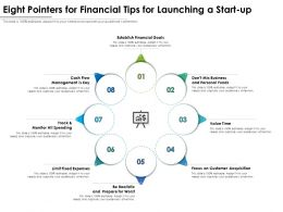 Eight Pointers For Financial Tips For Launching A Start Up