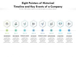 Eight Pointers Of Historical Timeline And Key Events Of A Company