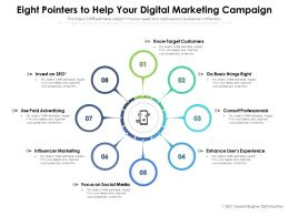 Eight Pointers To Help Your Digital Marketing Campaign