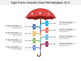Eight Points Umbrella Chart With Alphabets On It