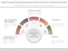 Eight Principles Quality Management System Powerpoint Templates Microsoft