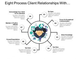 Eight Process Client Relationships With Sharing Knowledge And Maintaining Positive Attitude