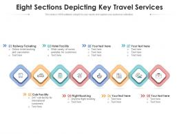 Eight Sections Depicting Key Travel Services