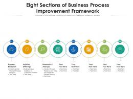 Eight Sections Of Business Process Improvement Framework