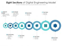 Eight Sections Of Digital Engineering Model