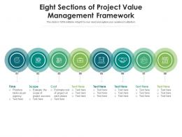 Eight Sections Of Project Value Management Framework