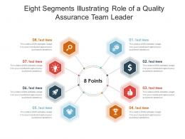 Eight Segments Illustrating Role Of A Quality Assurance Team Leader Infographic Template