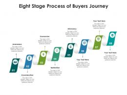 Eight Stage Process Of Buyers Journey