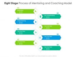 Eight Stage Process Of Mentoring And Coaching Model