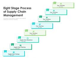 Eight Stage Process Of Supply Chain Management