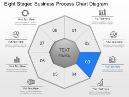 Eight Staged Business Process Chart Diagram Powerpoint Template Slide