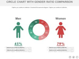 Eight Staged Circle Chart With Gender Ratio Comparison Powerpoint Slides