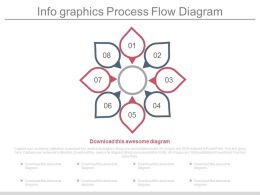 Eight Staged Process Flow Infographics Diagram Powerpoint Slides