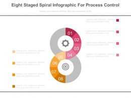 Eight Staged Spiral Infographics For Process Control Powerpoint Slides