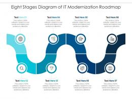 Eight Stages Diagram Of IT Modernization Roadmap Infographic Template
