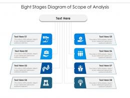 Eight Stages Diagram Of Scope Of Analysis Infographic Template