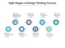 Eight Stages Of Design Thinking Process