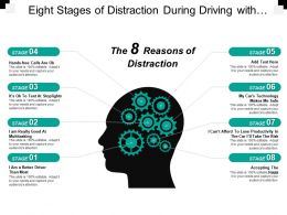 Eight Stages Of Distraction During Driving With Brain And Levers