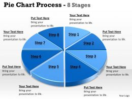 Eight Stages Of Pie Chart Data Interpretation 4