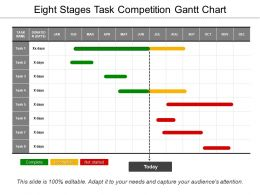 Eight Stages Task Competition Gantt Chart