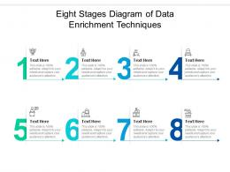 Eight Stages Visual For Natural Language Speech Recognition Infographic Template